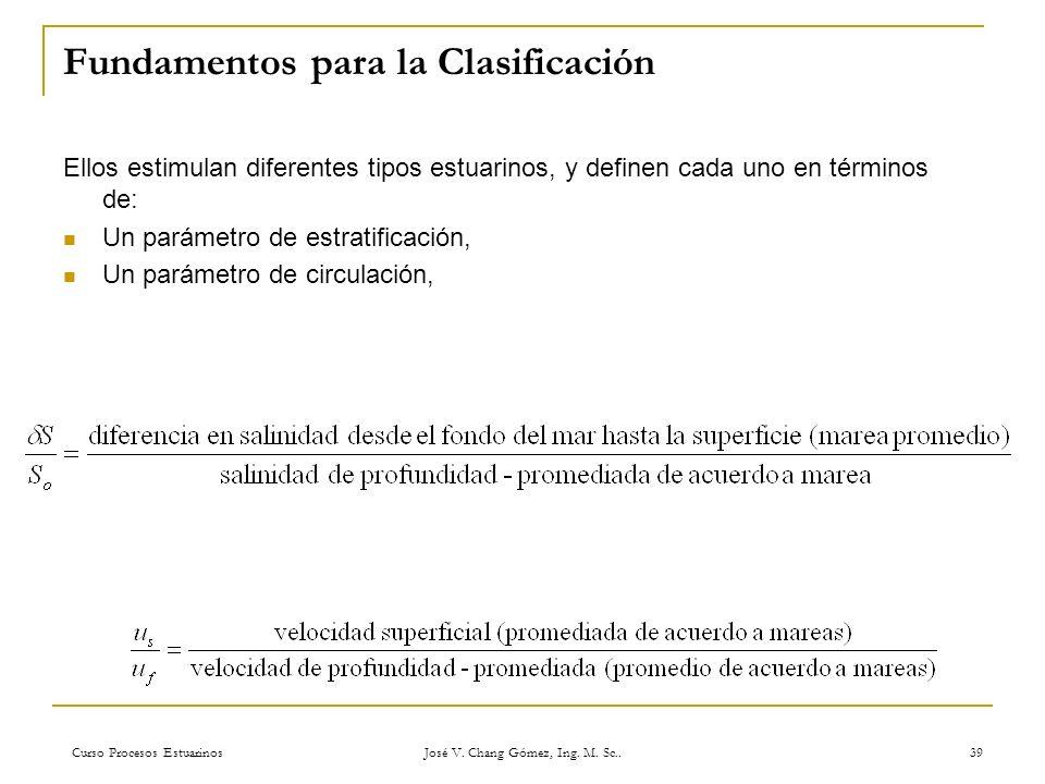 Curso Procesos Estuarinos José V. Chang Gómez, Ing. M. Sc.. 39 Fundamentos para la Clasificación Ellos estimulan diferentes tipos estuarinos, y define