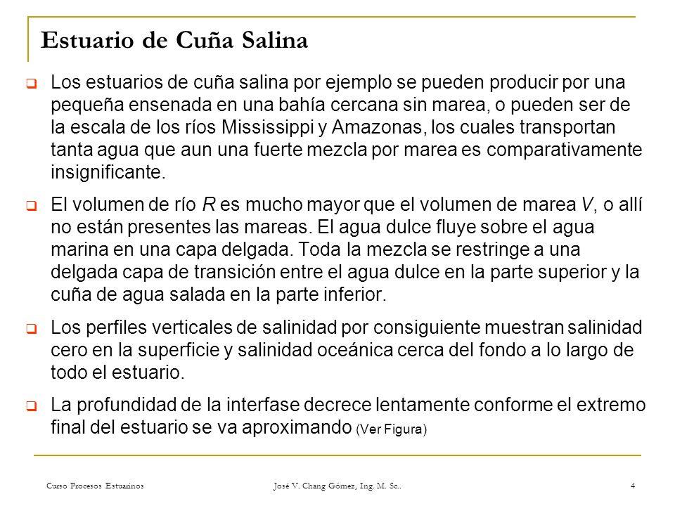 Curso Procesos Estuarinos José V. Chang Gómez, Ing. M. Sc.. 4 Estuario de Cuña Salina Los estuarios de cuña salina por ejemplo se pueden producir por
