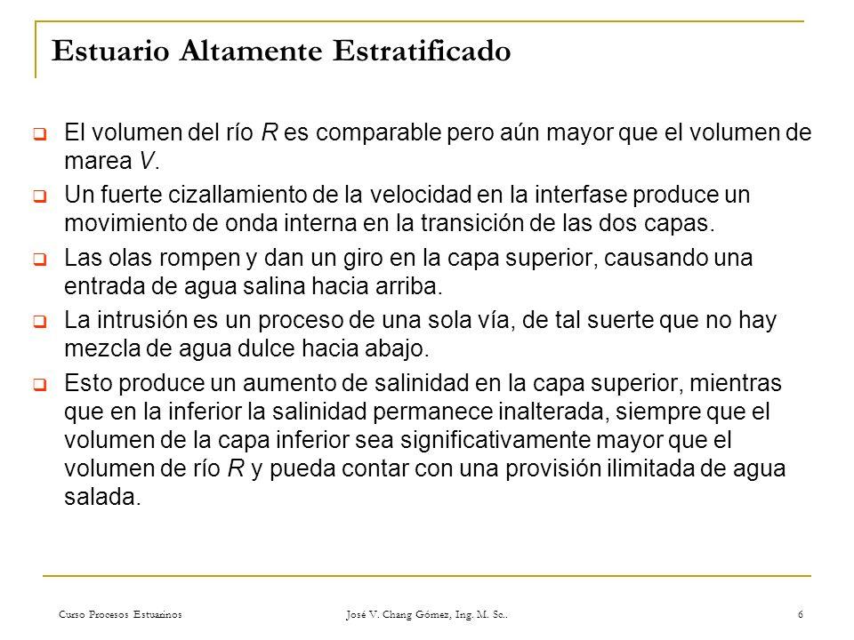 Curso Procesos Estuarinos José V. Chang Gómez, Ing. M. Sc.. 6 Estuario Altamente Estratificado El volumen del río R es comparable pero aún mayor que e