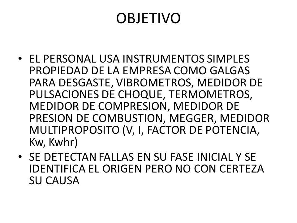 OBJETIVO EL PERSONAL USA INSTRUMENTOS SIMPLES PROPIEDAD DE LA EMPRESA COMO GALGAS PARA DESGASTE, VIBROMETROS, MEDIDOR DE PULSACIONES DE CHOQUE, TERMOMETROS, MEDIDOR DE COMPRESION, MEDIDOR DE PRESION DE COMBUSTION, MEGGER, MEDIDOR MULTIPROPOSITO (V, I, FACTOR DE POTENCIA, Kw, Kwhr) SE DETECTAN FALLAS EN SU FASE INICIAL Y SE IDENTIFICA EL ORIGEN PERO NO CON CERTEZA SU CAUSA