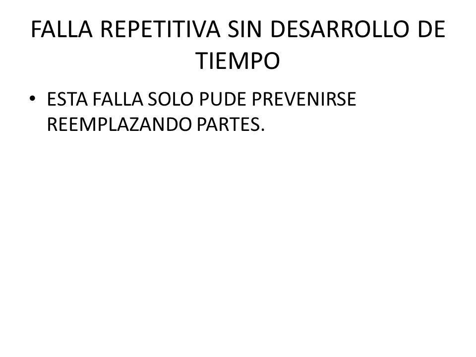 FALLA REPETITIVA SIN DESARROLLO DE TIEMPO ESTA FALLA SOLO PUDE PREVENIRSE REEMPLAZANDO PARTES.