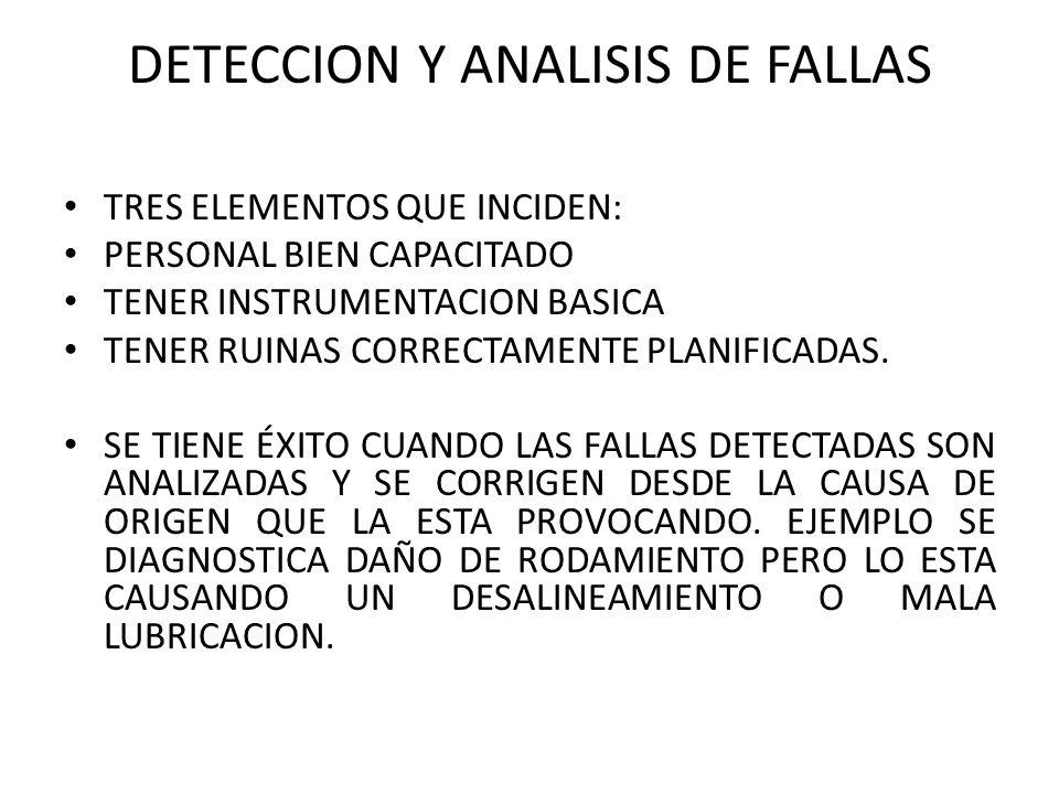 DETECCION Y ANALISIS DE FALLAS TRES ELEMENTOS QUE INCIDEN: PERSONAL BIEN CAPACITADO TENER INSTRUMENTACION BASICA TENER RUINAS CORRECTAMENTE PLANIFICAD