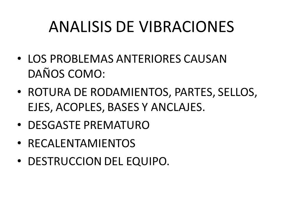 ANALISIS DE VIBRACIONES LOS PROBLEMAS ANTERIORES CAUSAN DAÑOS COMO: ROTURA DE RODAMIENTOS, PARTES, SELLOS, EJES, ACOPLES, BASES Y ANCLAJES. DESGASTE P