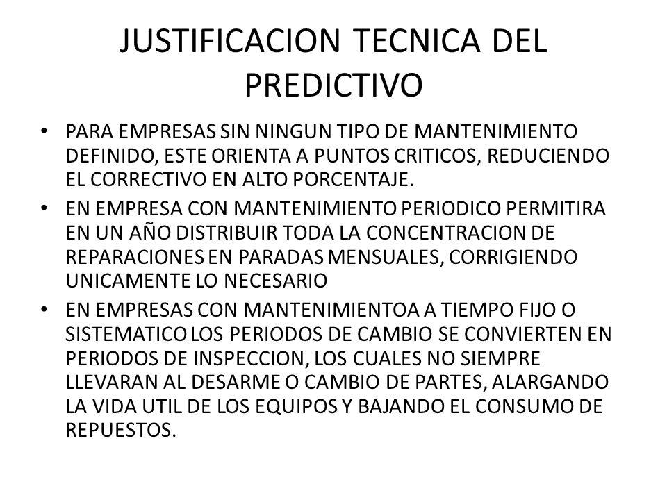 JUSTIFICACION TECNICA DEL PREDICTIVO PARA EMPRESAS SIN NINGUN TIPO DE MANTENIMIENTO DEFINIDO, ESTE ORIENTA A PUNTOS CRITICOS, REDUCIENDO EL CORRECTIVO EN ALTO PORCENTAJE.