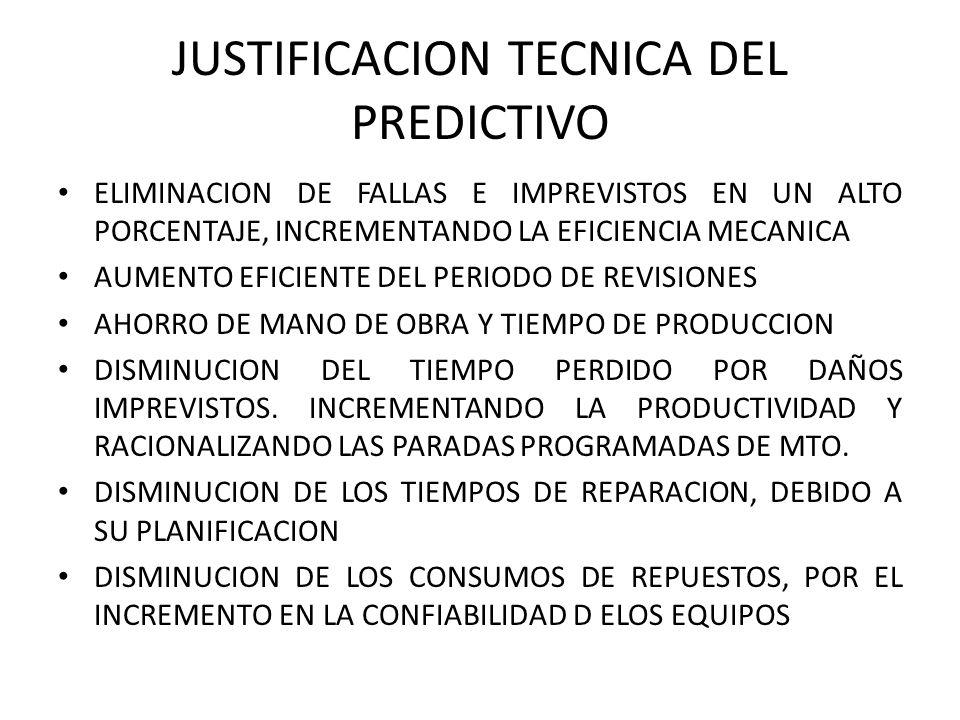 JUSTIFICACION TECNICA DEL PREDICTIVO ELIMINACION DE FALLAS E IMPREVISTOS EN UN ALTO PORCENTAJE, INCREMENTANDO LA EFICIENCIA MECANICA AUMENTO EFICIENTE DEL PERIODO DE REVISIONES AHORRO DE MANO DE OBRA Y TIEMPO DE PRODUCCION DISMINUCION DEL TIEMPO PERDIDO POR DAÑOS IMPREVISTOS.