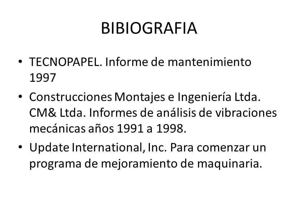 BIBIOGRAFIA TECNOPAPEL. Informe de mantenimiento 1997 Construcciones Montajes e Ingeniería Ltda. CM& Ltda. Informes de análisis de vibraciones mecánic