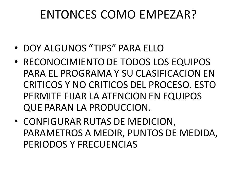 JUSTIFICACION TECNICA DEL PREDICTIVO ADEMAS DE APOYAR EL PLAN DE MANTENIMIENTO SIRVE PARA: RECEPCION Y PRUEBA DE NUEVOS EQUIPOS A PROOVEEDORS DIAGNOSTICO TECNICO FAVORABLE PARA LA DISMINUCION DE PRIMAS DE SEGUROS DIAGNOSTICO DE MAQUINARIA Y EQUIPO PARA DEFINIR COMPRA.VENTA DE PLANTAS COMPLETAS EN SERVICIO DETERMINACION DE DEFECTOS O FALLAS DE DISEÑO EN EQUIPOS E INSTALACIONES INTERVENTORIA DE MONTAJE (ARRANQUE) PRUEBAS DE ESTRUCTURAS, MAQUINARIA Y EQUIPO ELECTROMECANICO APOYO GERENCIAL PARA CONOCER MEDIANTE UN DIAGNOSTICO COMBINADO, EL ESTADO DE SU MAQUINARIA DEFINIENDO PRIORIDADES DE CORRECCION, DE ACUERDO A LA SITUACION DE FLUJO DE EFECTIVO DE LA EMPRESA Y SI SE CONTINUA CON MEDICIONES PERIODICAS POSTERIORES PODRA VERSE COMO MEJORA PAULATINAMENTE EL ESTADO DE LA PLANTA, MIDIENDO A LA VEZ LA EFECTIVIDAD DEL ARAE DE MANTENIMIENTO.