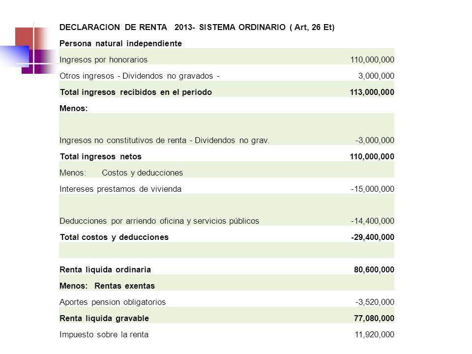 DECLARACION DE RENTA 2013- SISTEMA ORDINARIO ( Art, 26 Et) Persona natural independiente Ingresos por honorarios 110,000,000 Otros ingresos - Dividend