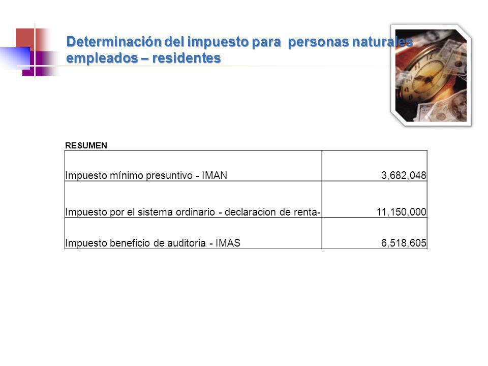 Determinación del impuesto para personas naturales empleados – residentes RESUMEN Impuesto mínimo presuntivo - IMAN 3,682,048 Impuesto por el sistema ordinario - declaracion de renta-11,150,000 Impuesto beneficio de auditoria - IMAS 6,518,605