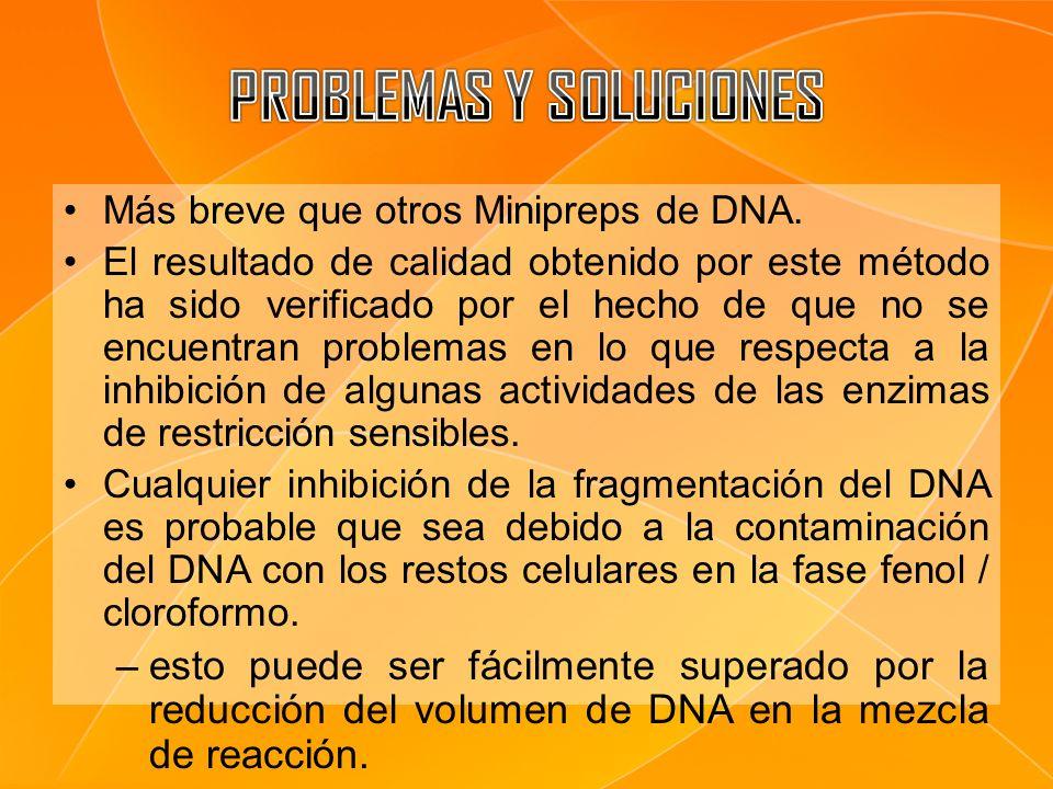 Más breve que otros Minipreps de DNA. El resultado de calidad obtenido por este método ha sido verificado por el hecho de que no se encuentran problem
