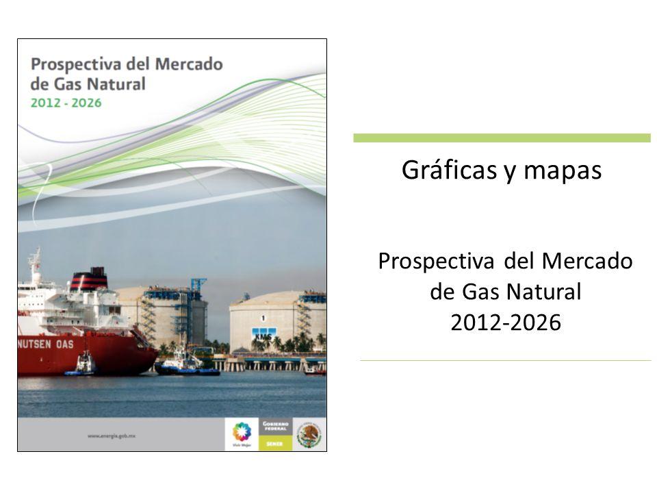 Fuente: Prospectiva del Mercado de Gas Natural 2012-2026. Gráficas y mapas Prospectiva del Mercado de Gas Natural 2012-2026
