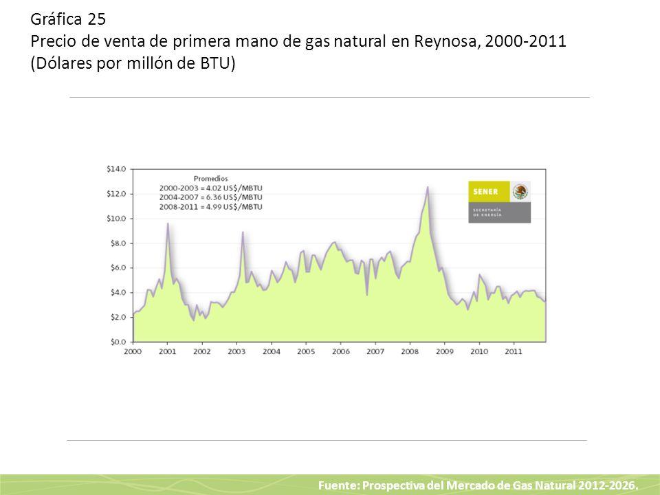 Fuente: Prospectiva del Mercado de Gas Natural 2012-2026. Gráfica 25 Precio de venta de primera mano de gas natural en Reynosa, 2000-2011 (Dólares por