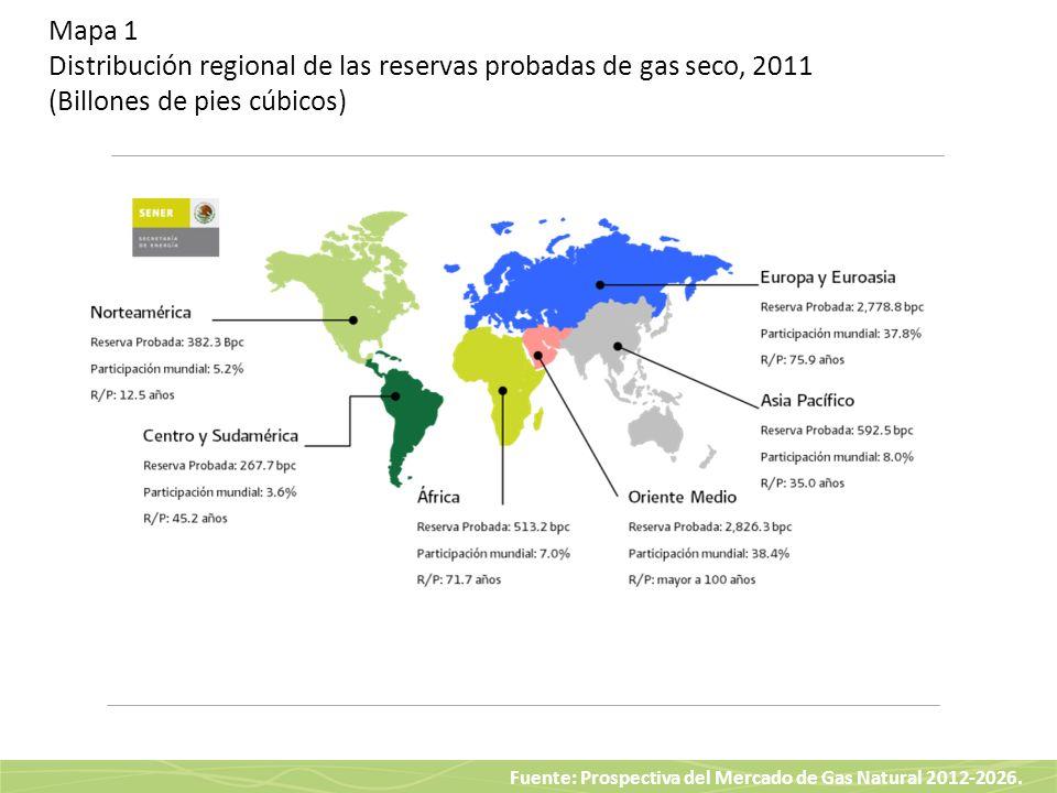 Fuente: Prospectiva del Mercado de Gas Natural 2012-2026. Mapa 1 Distribución regional de las reservas probadas de gas seco, 2011 (Billones de pies cú