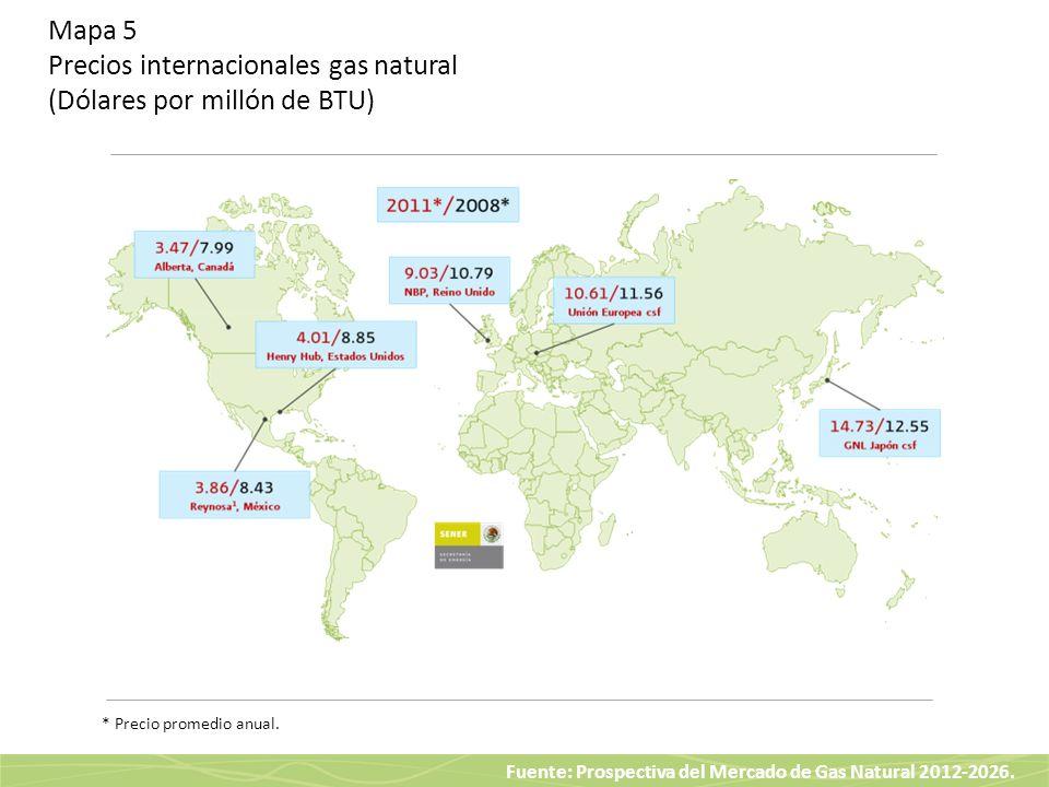 Fuente: Prospectiva del Mercado de Gas Natural 2012-2026. Mapa 5 Precios internacionales gas natural (Dólares por millón de BTU) * Precio promedio anu