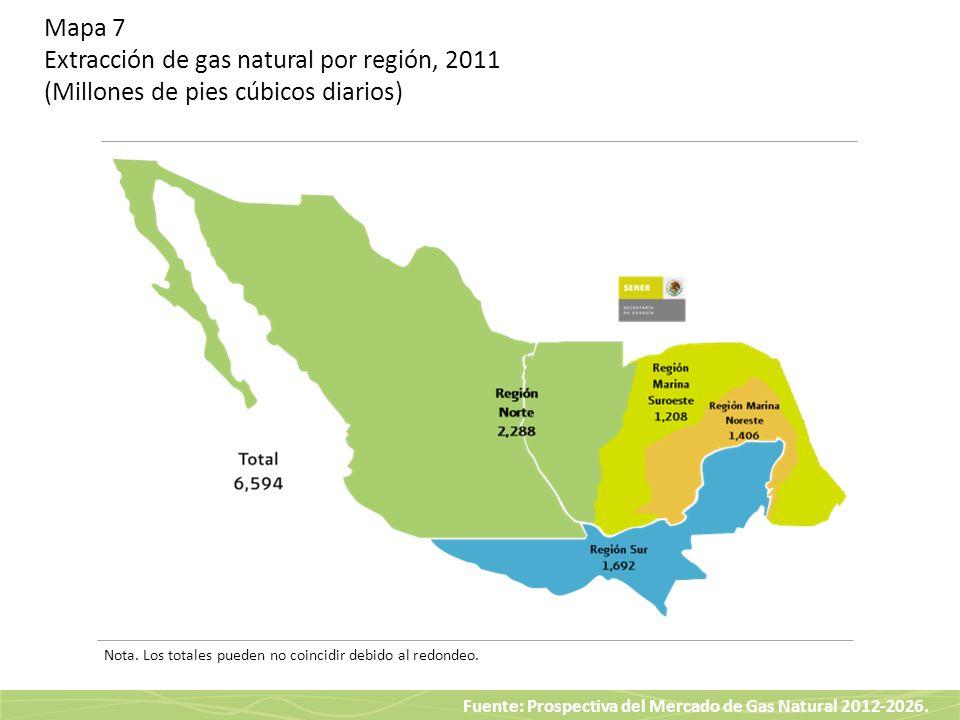 Fuente: Prospectiva del Mercado de Gas Natural 2012-2026. Mapa 7 Extracción de gas natural por región, 2011 (Millones de pies cúbicos diarios) Nota. L