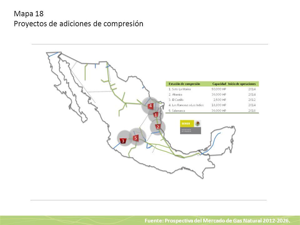 Fuente: Prospectiva del Mercado de Gas Natural 2012-2026. Mapa 18 Proyectos de adiciones de compresión