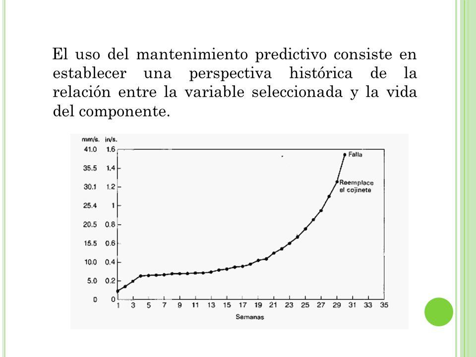 El uso del mantenimiento predictivo consiste en establecer una perspectiva histórica de la relación entre la variable seleccionada y la vida del compo