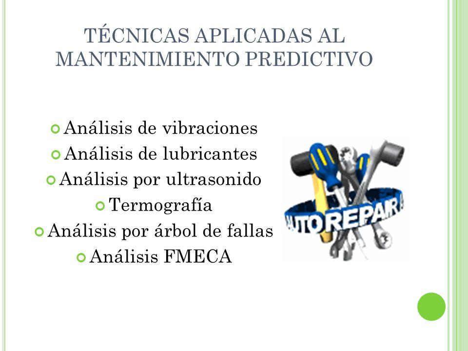 TÉCNICAS APLICADAS AL MANTENIMIENTO PREDICTIVO Análisis de vibraciones Análisis de lubricantes Análisis por ultrasonido Termografía Análisis por árbol