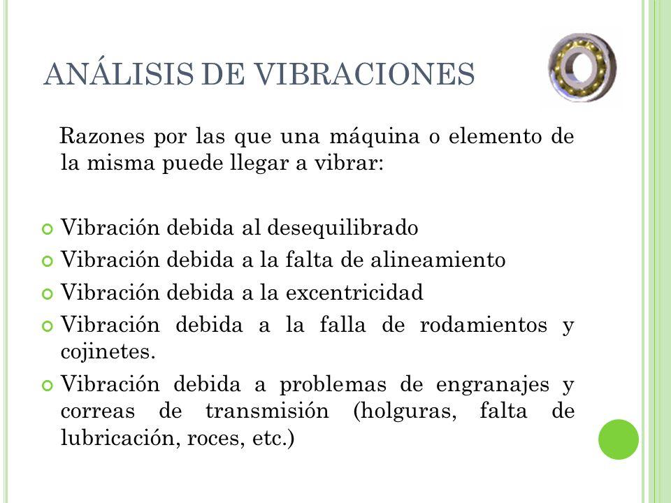 Razones por las que una máquina o elemento de la misma puede llegar a vibrar: Vibración debida al desequilibrado Vibración debida a la falta de alinea