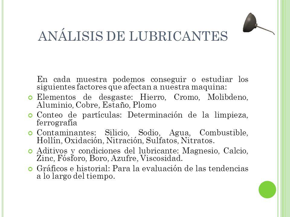En cada muestra podemos conseguir o estudiar los siguientes factores que afectan a nuestra maquina: Elementos de desgaste: Hierro, Cromo, Molibdeno, A