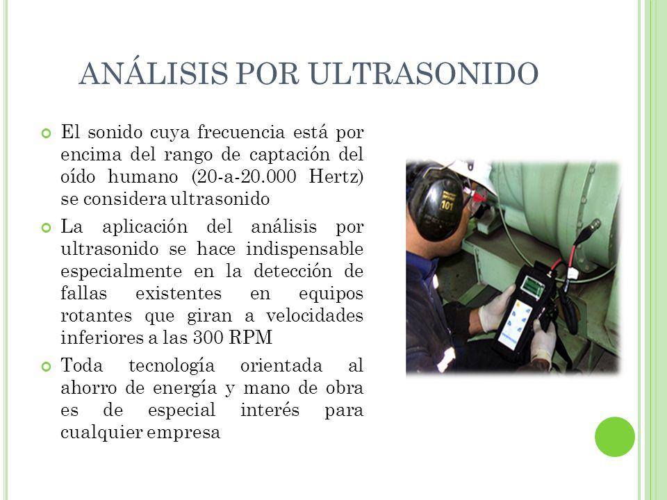 El sonido cuya frecuencia está por encima del rango de captación del oído humano (20-a-20.000 Hertz) se considera ultrasonido La aplicación del anális