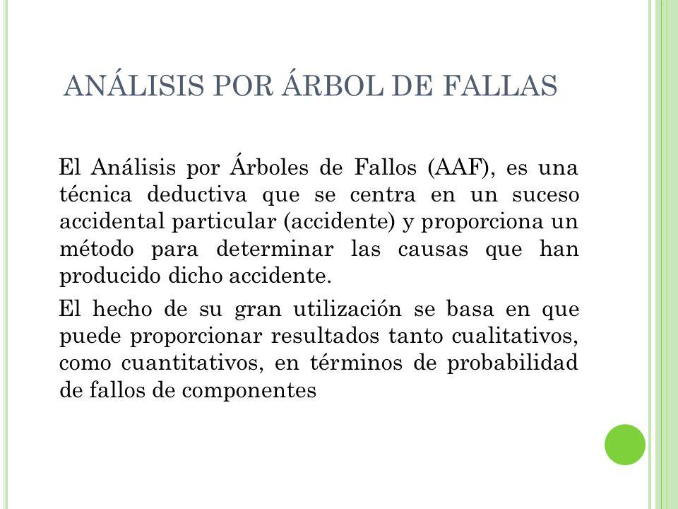 ANÁLISIS POR ÁRBOL DE FALLAS El Análisis por Árboles de Fallos (AAF), es una técnica deductiva que se centra en un suceso accidental particular (accid