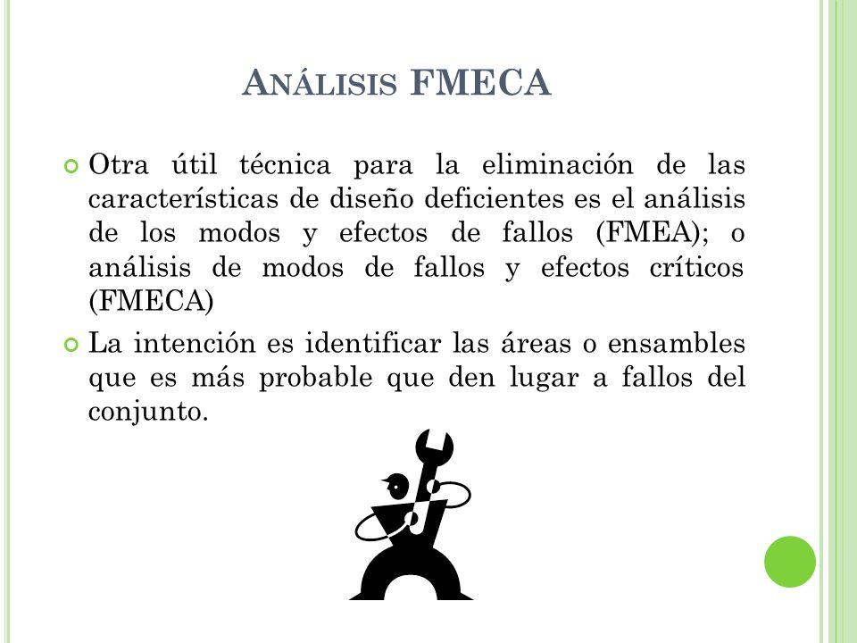 A NÁLISIS FMECA Otra útil técnica para la eliminación de las características de diseño deficientes es el análisis de los modos y efectos de fallos (FM