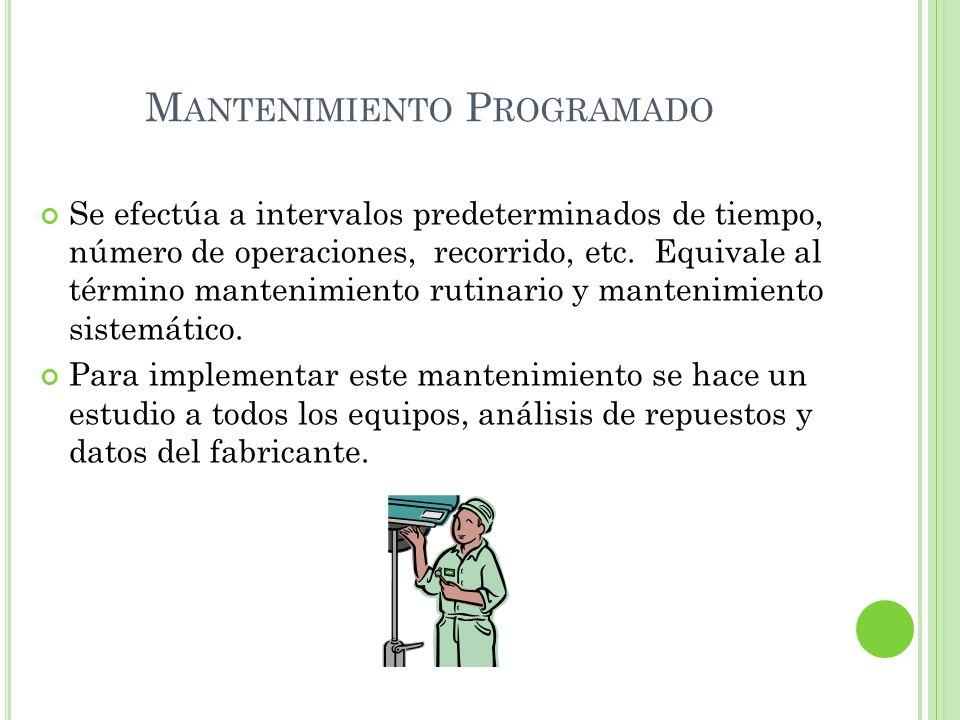 M ANTENIMIENTO P ROGRAMADO Se efectúa a intervalos predeterminados de tiempo, número de operaciones, recorrido, etc. Equivale al término mantenimiento