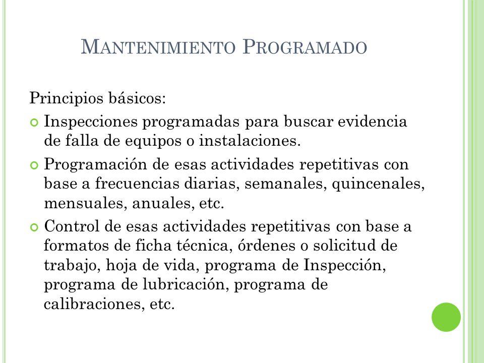 M ANTENIMIENTO P ROGRAMADO Principios básicos: Inspecciones programadas para buscar evidencia de falla de equipos o instalaciones. Programación de esa