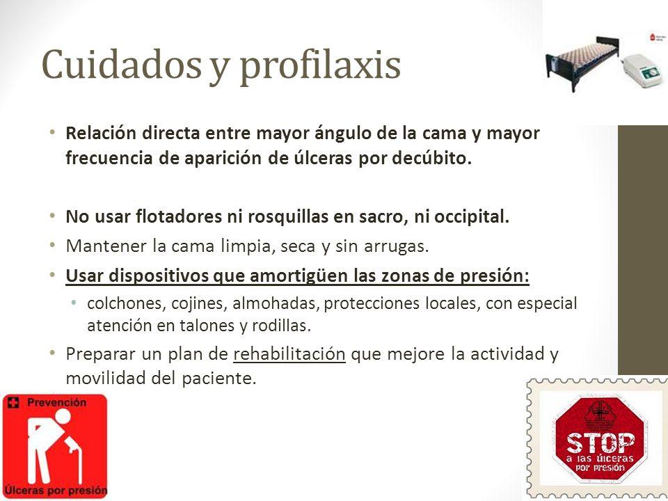Cuidados y profilaxis Relación directa entre mayor ángulo de la cama y mayor frecuencia de aparición de úlceras por decúbito. No usar flotadores ni ro