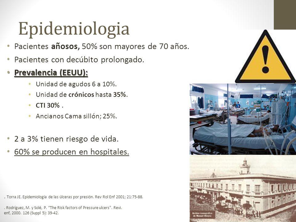 Epidemiologia Pacientes añosos, 50% son mayores de 70 años. Pacientes con decúbito prolongado. Prevalencia (EEUU): Prevalencia (EEUU): Unidad de agudo