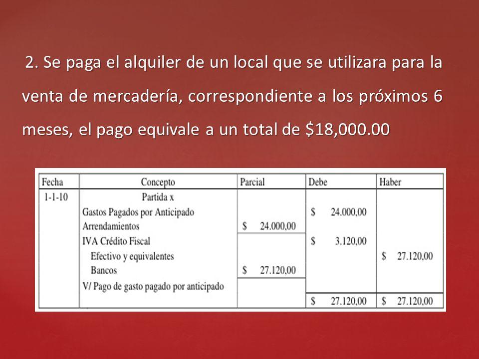 2. Se paga el alquiler de un local que se utilizara para la venta de mercadería, correspondiente a los próximos 6 meses, el pago equivale a un total d