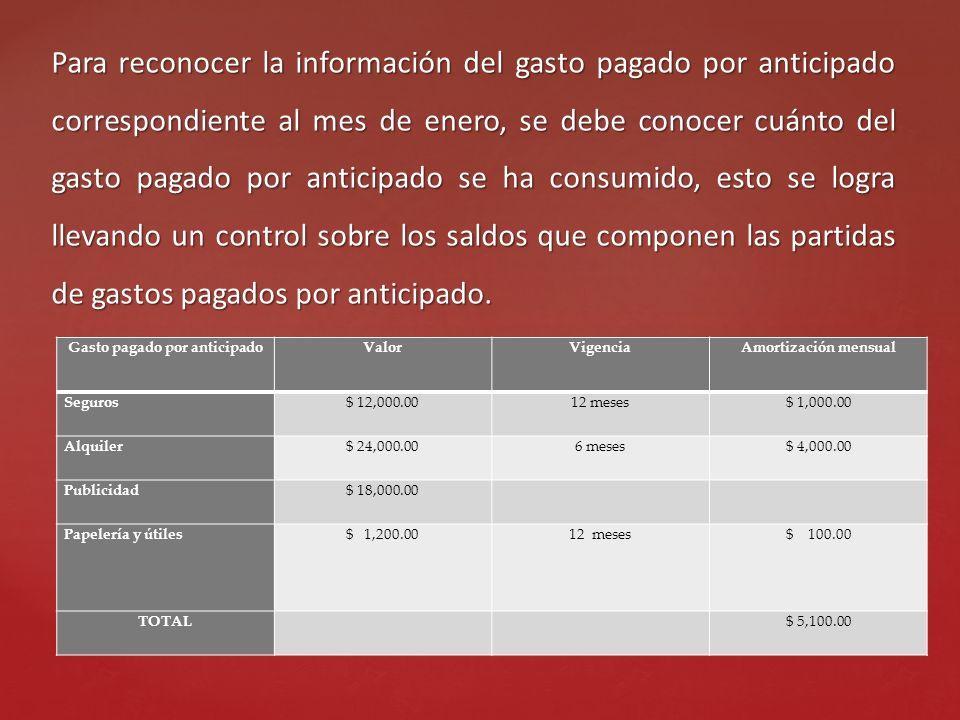 Para reconocer la información del gasto pagado por anticipado correspondiente al mes de enero, se debe conocer cuánto del gasto pagado por anticipado