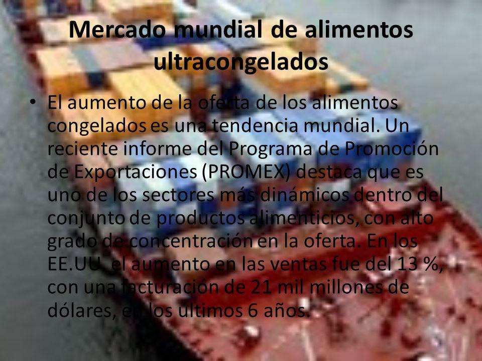 Mercado mundial de alimentos ultracongelados El aumento de la oferta de los alimentos congelados es una tendencia mundial. Un reciente informe del Pro