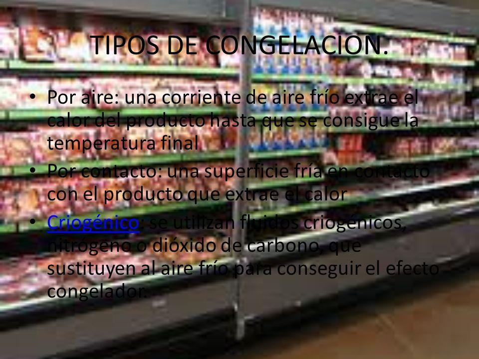 TIPOS DE CONGELACION.