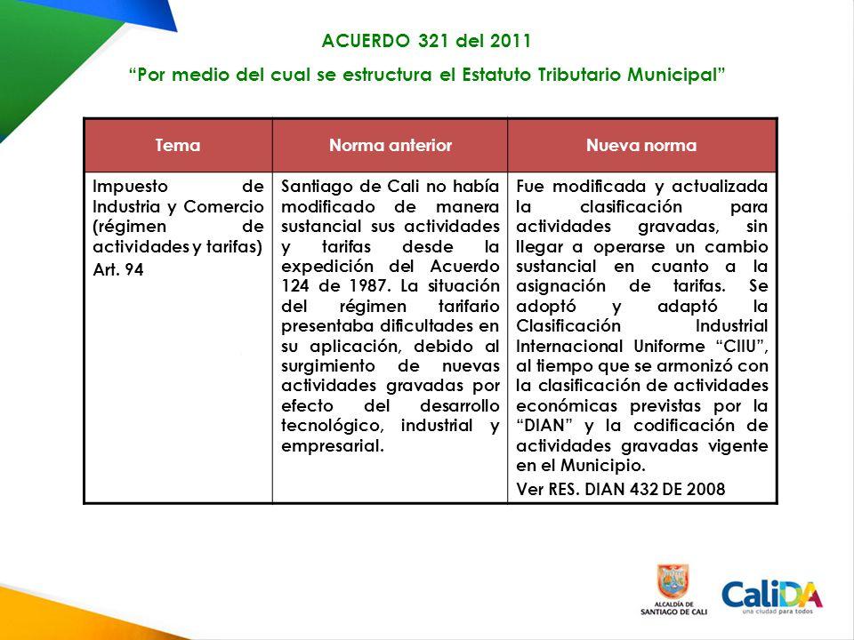 TemaNorma anteriorNueva norma Impuesto de Industria y Comercio (régimen de actividades y tarifas) Art.