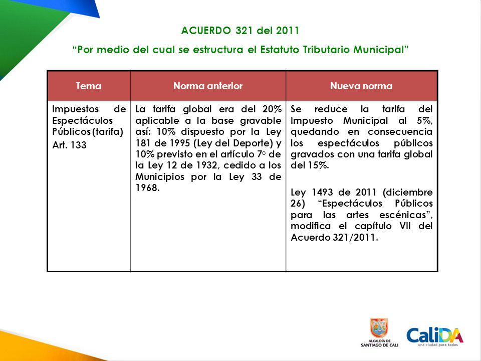 TemaNorma anteriorNueva norma Impuestos de Espectáculos Públicos (tarifa) Art.