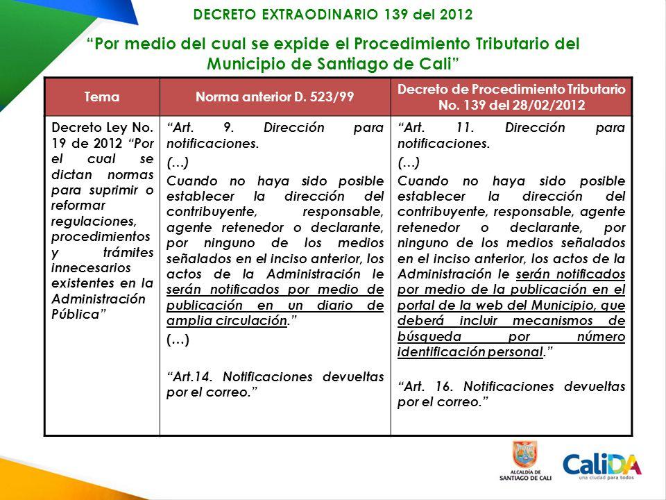 TemaNorma anterior D.523/99 Decreto de Procedimiento Tributario No.