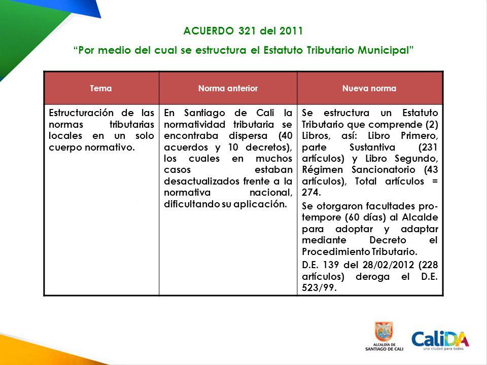 TemaNorma anteriorNueva norma Estructuración de las normas tributarias locales en un solo cuerpo normativo.