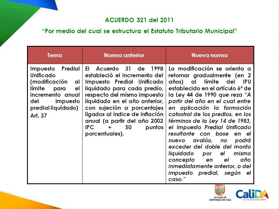 TemaNorma anteriorNueva norma Impuesto Predial Unificado (modificación al límite para el incremento anual del impuesto predial liquidado) Art.