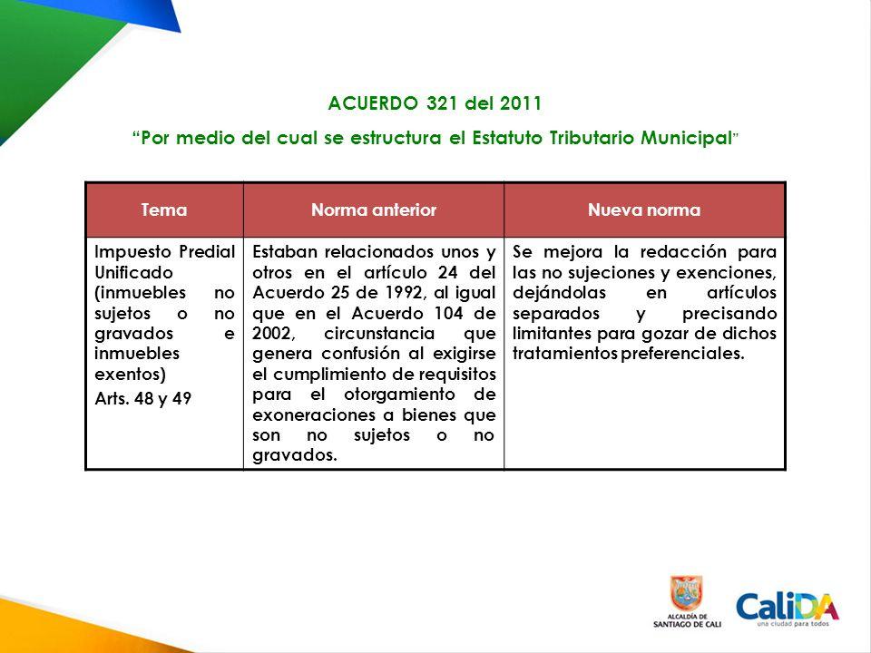 TemaNorma anteriorNueva norma Impuesto Predial Unificado (inmuebles no sujetos o no gravados e inmuebles exentos) Arts.