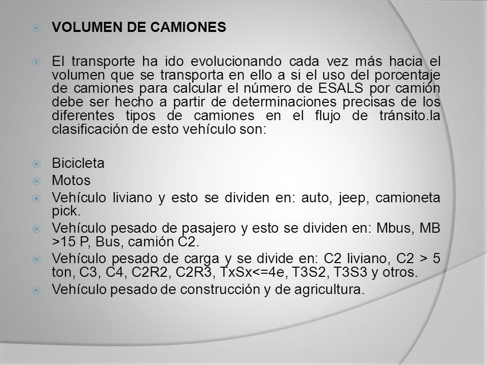 VOLUMEN DE CAMIONES El transporte ha ido evolucionando cada vez más hacia el volumen que se transporta en ello a si el uso del porcentaje de camiones para calcular el número de ESALS por camión debe ser hecho a partir de determinaciones precisas de los diferentes tipos de camiones en el flujo de tránsito.la clasificación de esto vehículo son: Bicicleta Motos Vehículo liviano y esto se dividen en: auto, jeep, camioneta pick.