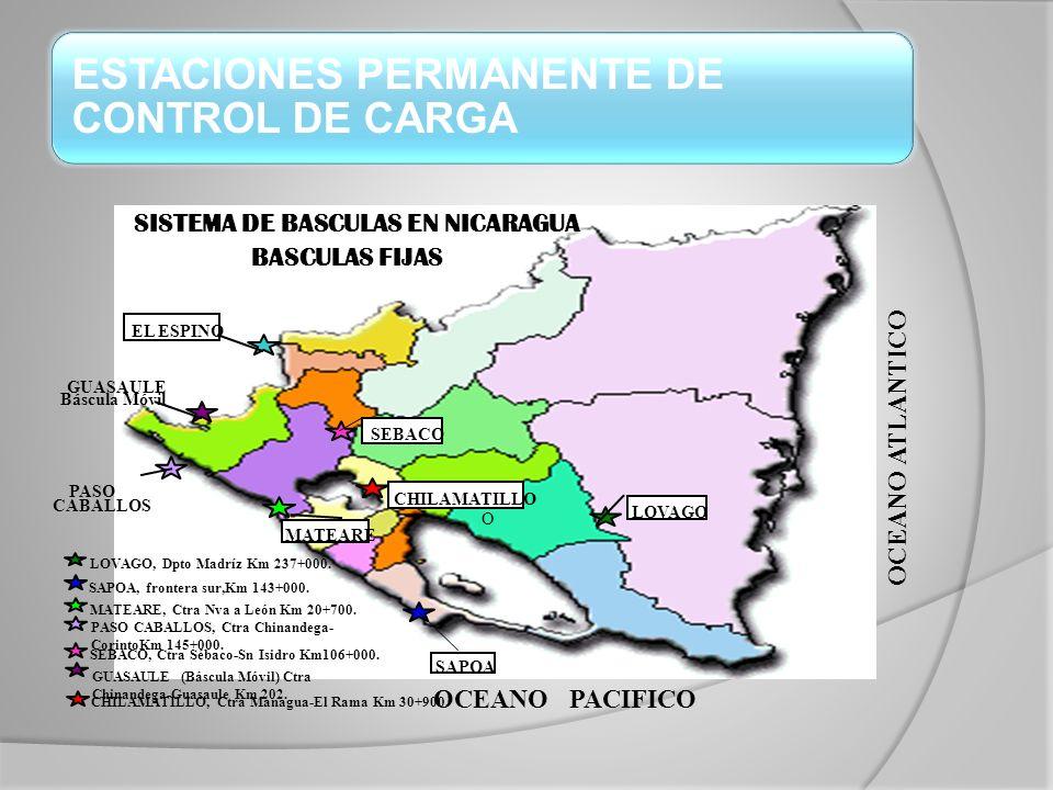 ESTACIONES PERMANENTE DE CONTROL DE CARGA GUASAULE Báscula Móvil EL ESPINO PASO CABALLOS SEBACO CHILAMATILLO O MATEARE SAPOA LOVAGO SISTEMA DE BASCULAS EN NICARAGUA BASCULAS FIJAS OCEANOPACIFICO OCEANO ATLANTICO LOVAGO, Dpto Madríz Km 237+000.