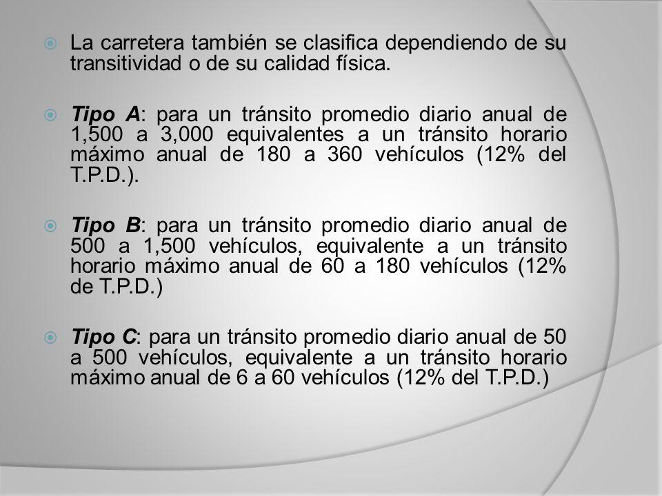 La carretera también se clasifica dependiendo de su transitividad o de su calidad física.
