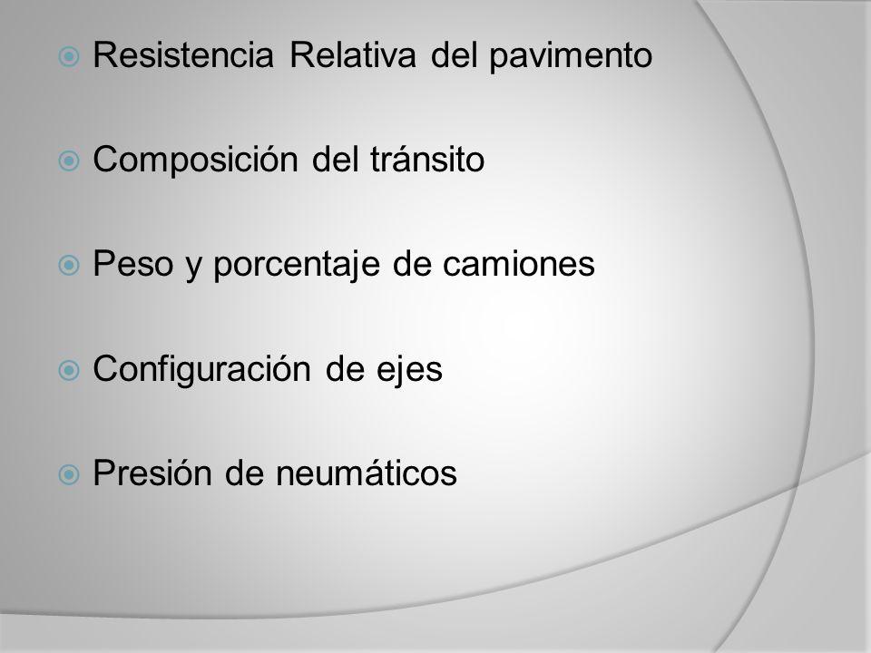 Resistencia Relativa del pavimento Composición del tránsito Peso y porcentaje de camiones Configuración de ejes Presión de neumáticos