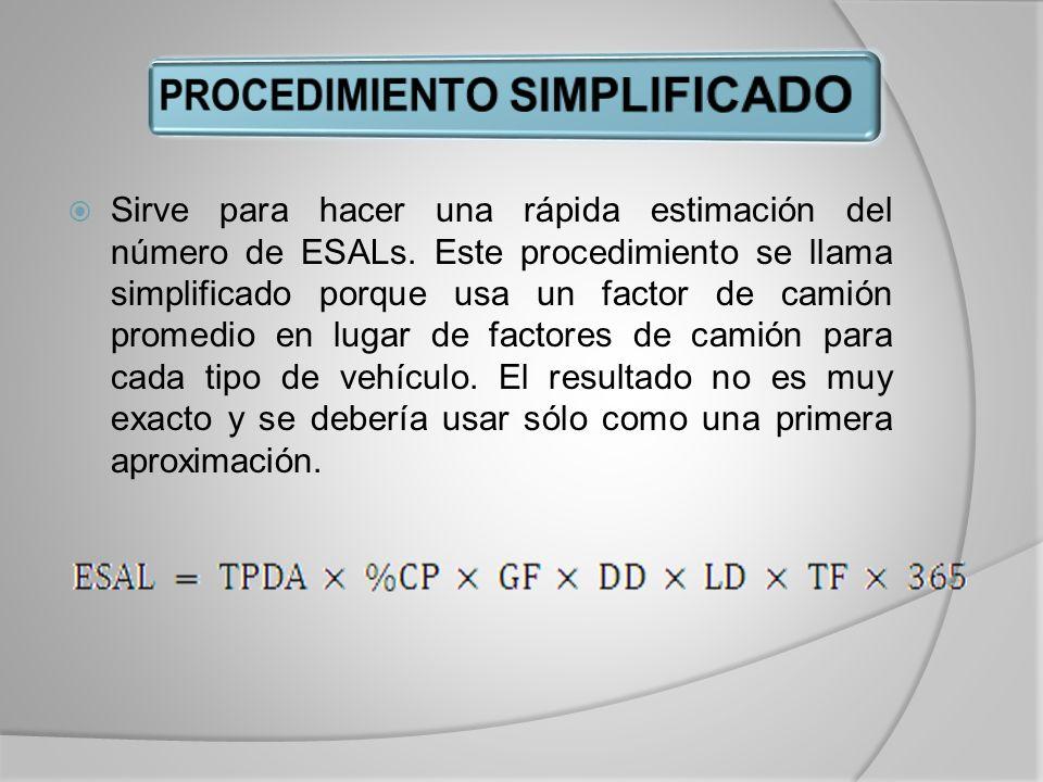 Sirve para hacer una rápida estimación del número de ESALs.