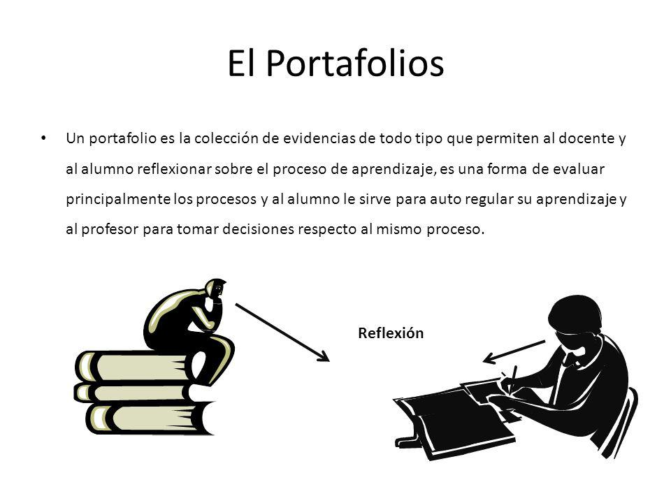 El Portafolios Un portafolio es la colección de evidencias de todo tipo que permiten al docente y al alumno reflexionar sobre el proceso de aprendizaj