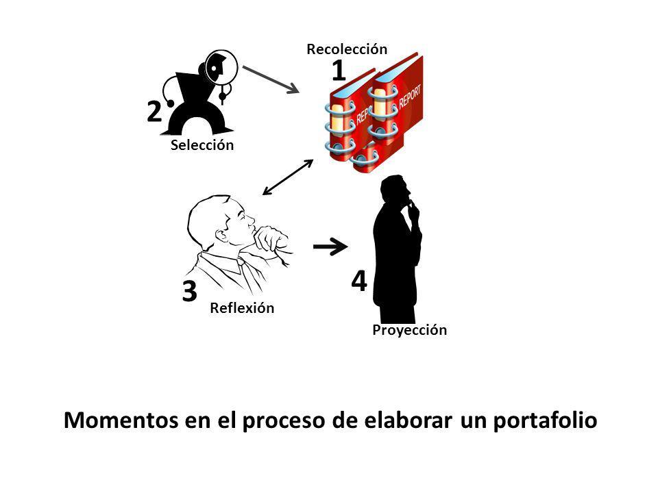 Recolección Selección Reflexión Proyección Momentos en el proceso de elaborar un portafolio 1 2 3 4