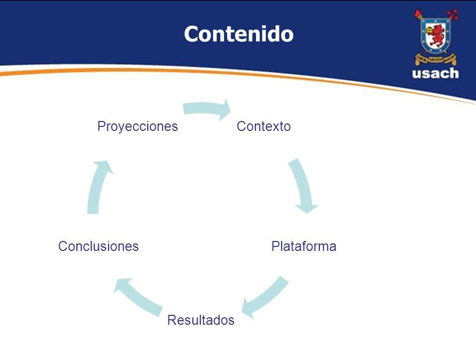 Contenido Contexto Plataforma Resultados Conclusiones Proyecciones