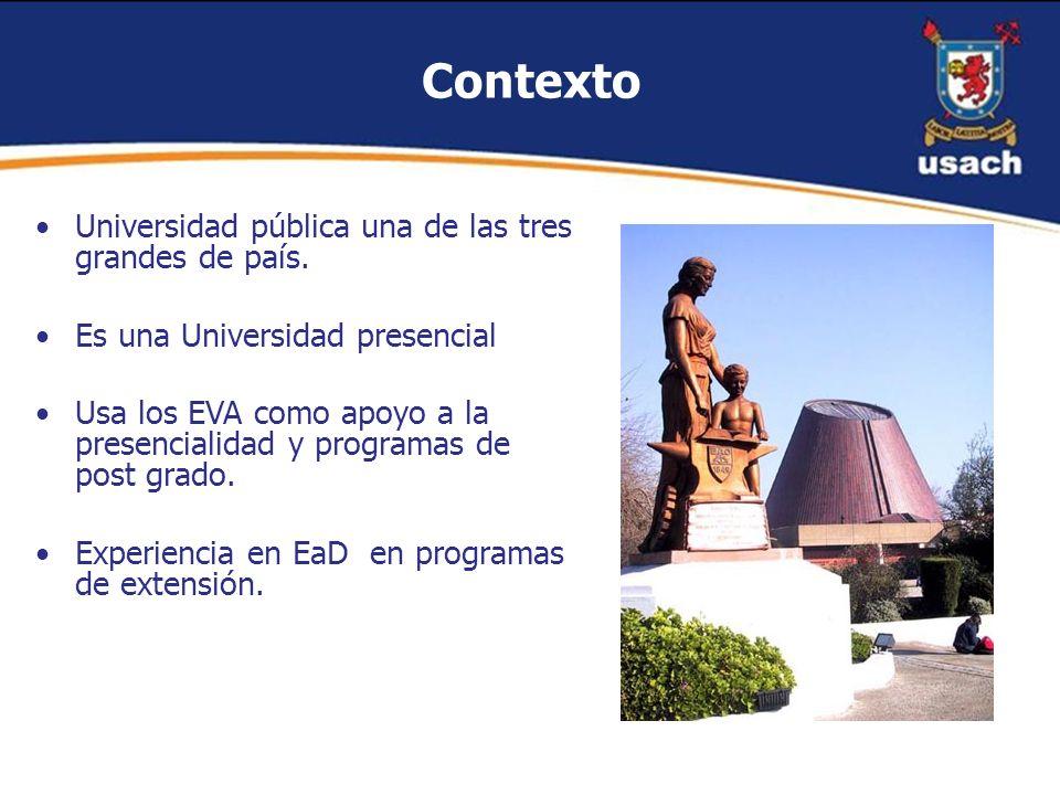 Contexto Universidad pública una de las tres grandes de país. Es una Universidad presencial Usa los EVA como apoyo a la presencialidad y programas de